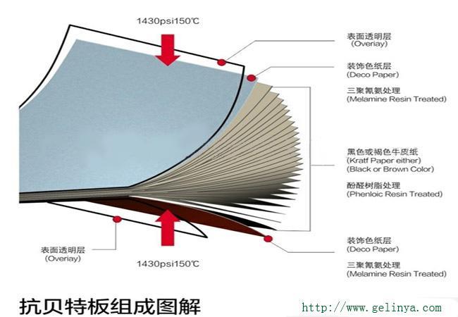树脂板产品系列